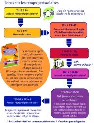 guide pratique rs_elementaires.pub