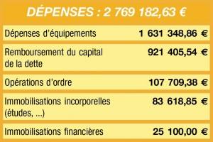 Tableau dépenses investissement 2014