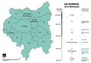 juilletCarte IAU Territoires MGP
